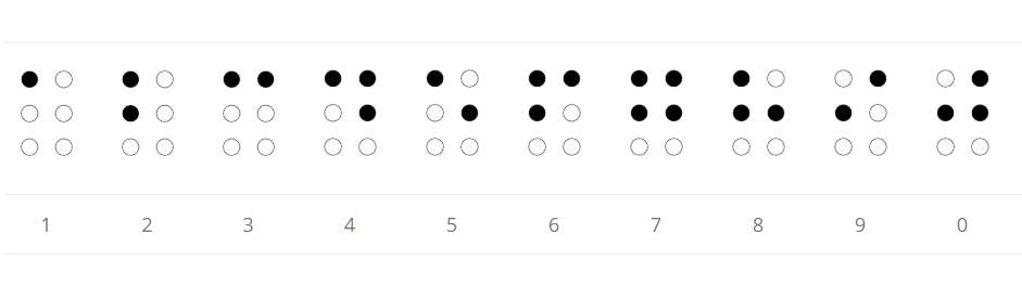 Braille cijfers