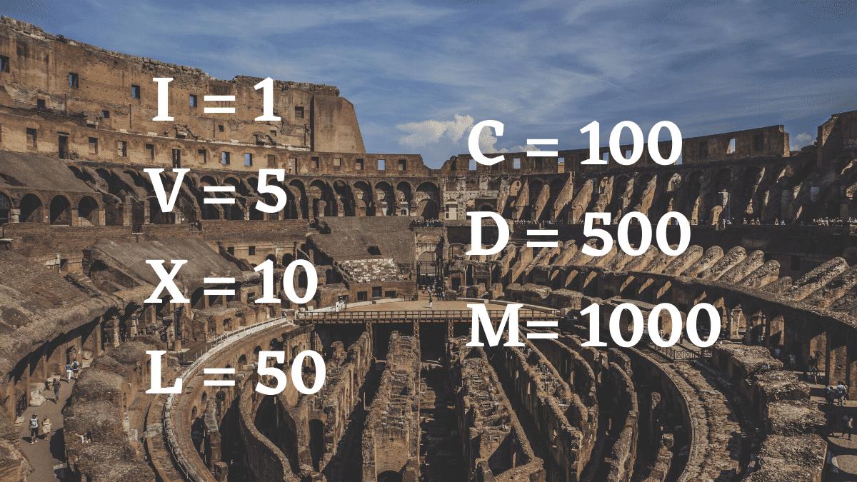 Romeinse cijfers basis